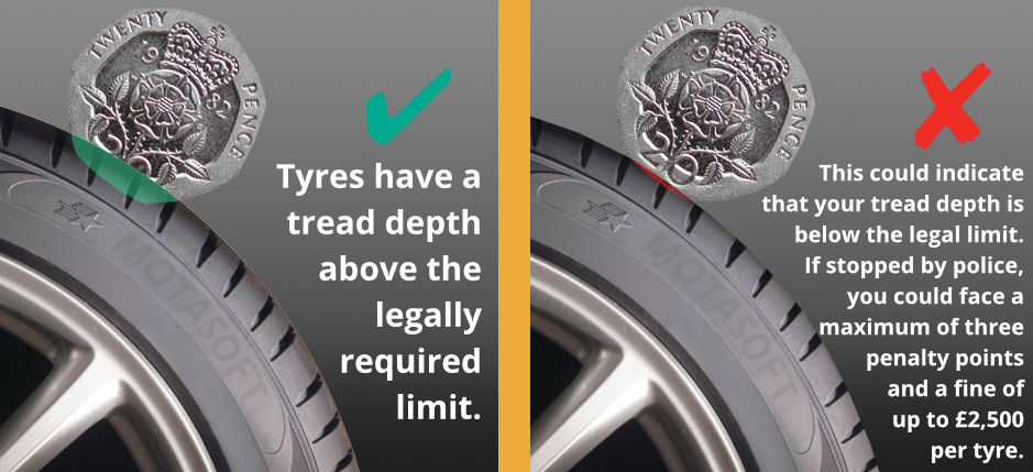 Tread depth test - Tyres Castleford